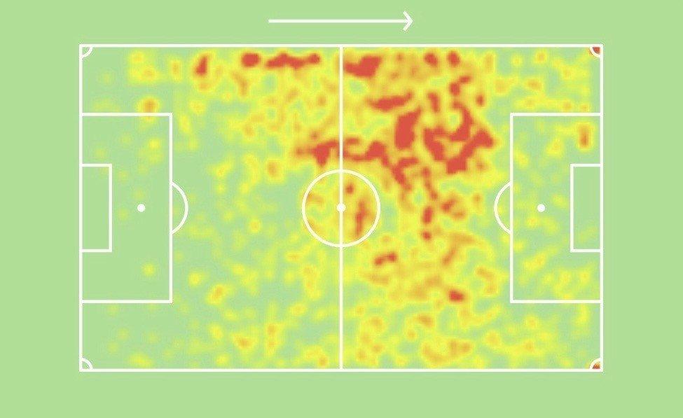 Pedri Las Palmas tactical analysis